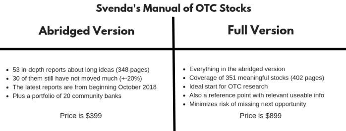 Svenda's Manual of OTC stocks