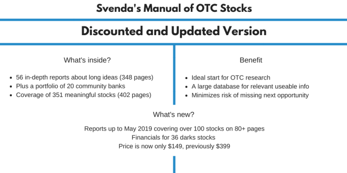 Svenda's Manual of OTC stocks (4)